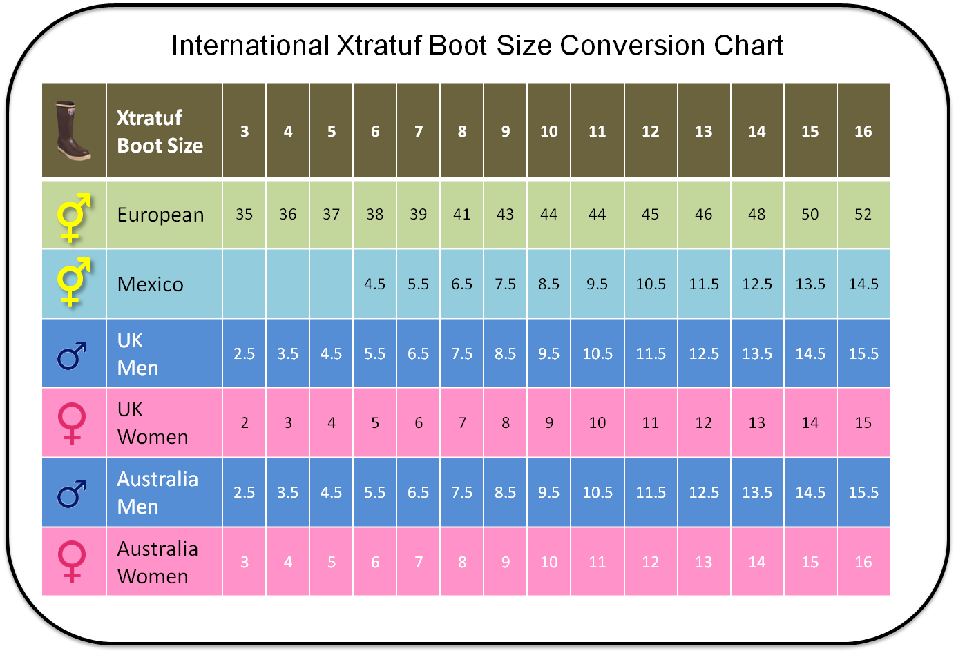 International Men and Women Xtratuf Boot Size Conversion Chart