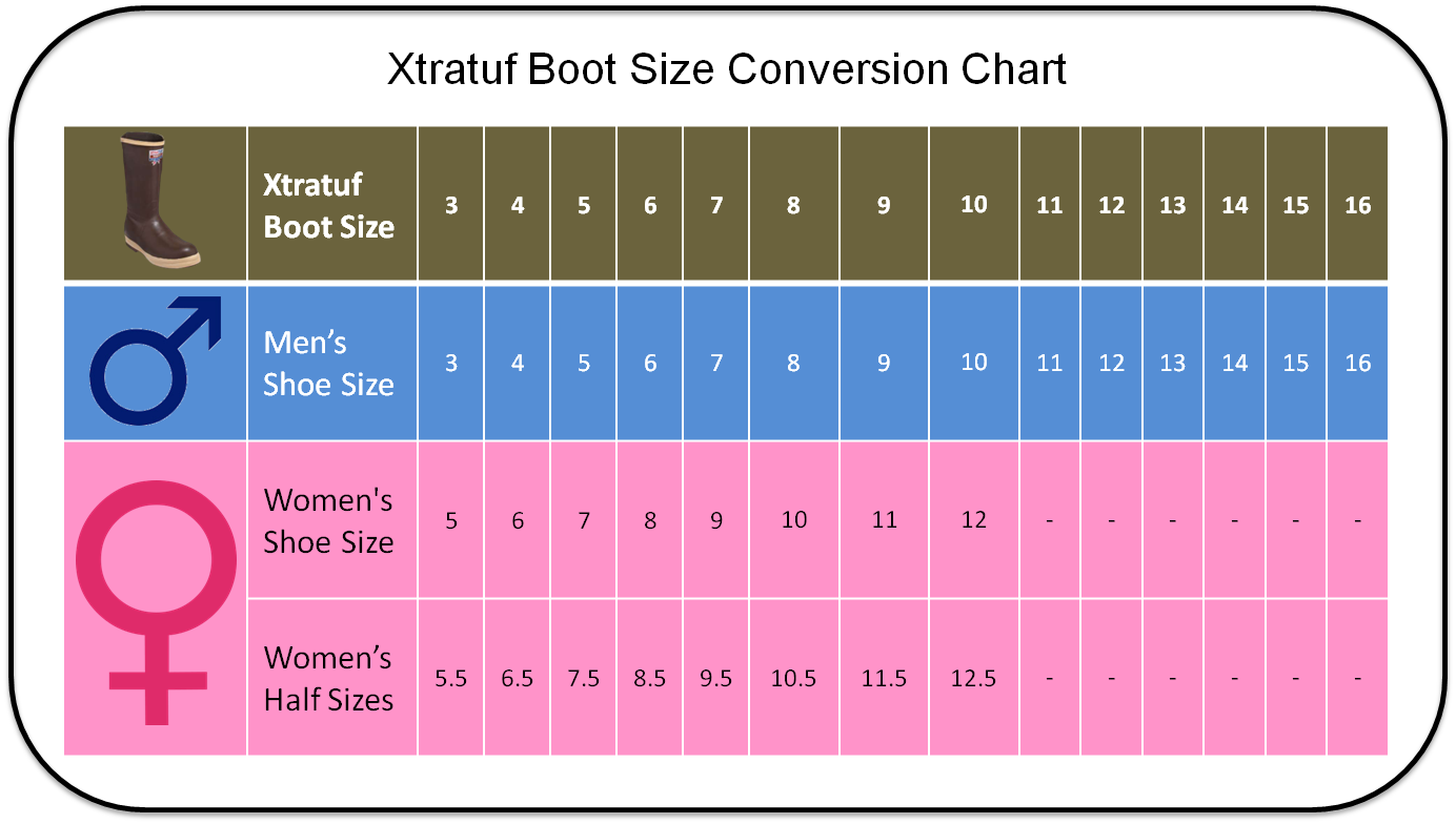 Xtratuf Boot Conversion Chart | Men's to Women's Boot Sizes